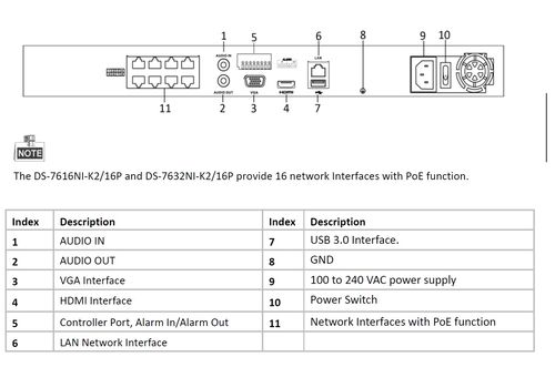 Hikvision DS-7608NI-K2/8P 4K capable 8 channel NVR with 8 port POE - Upto 8MP